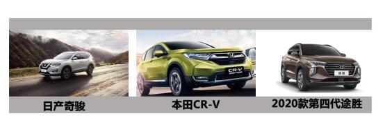 """紧凑SUV""""最优选""""2020款第四代途胜、奇骏、CR-V到底谁更值得买"""