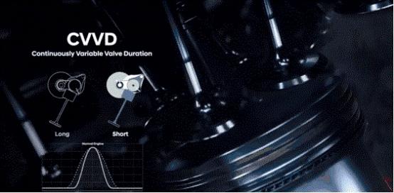 了不起黑科技CVVD技术兼顾高性能低油耗