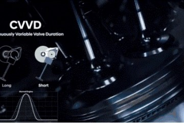 了不起的黑科技!CVVD技术兼顾高性能与低油耗