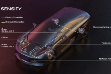 布雷博全新智能制动系统SENTIFY重磅发布